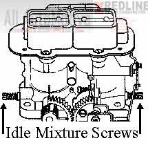 351 Cleveland Engine Diagram