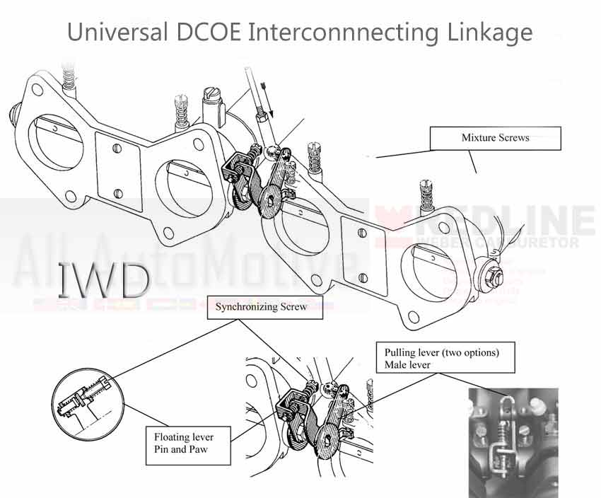 Honda Gx160 Engine Parts Diagram besides Walbro Carb Schematic furthermore 11 Hp Briggs Carburetor Diagram Wiring Schematic also Marvel Schebler likewise Carburetor Assembly  plete. on carb linkage kits
